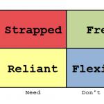 Stinkin Chart 1