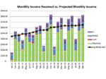 sept-2016-received-vs-projected-monthly