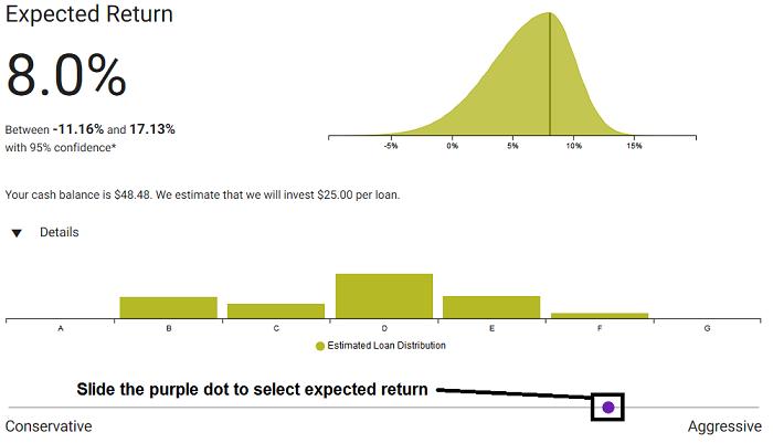 LendingRobot Review Purple Dot