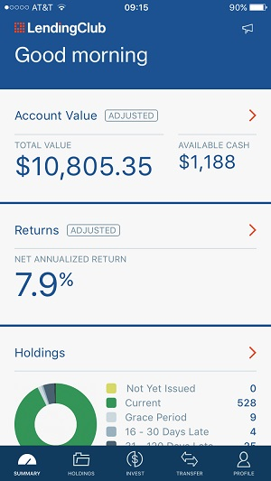 lending club review investors