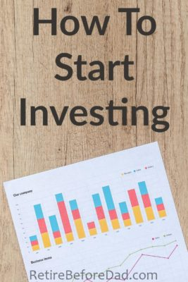 Tips on how to start investing for beginners. Start with building a foundation for investing success, then add four primary investment types to grow wealth. ETF and mutual fund investing. Interest on cash, real estate investing, 401(k) investing.