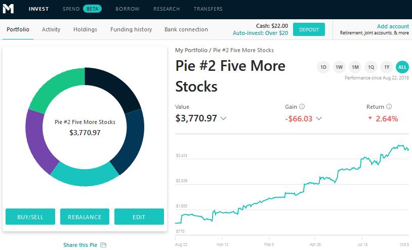 The M1 desktop sub portfolio screenshot