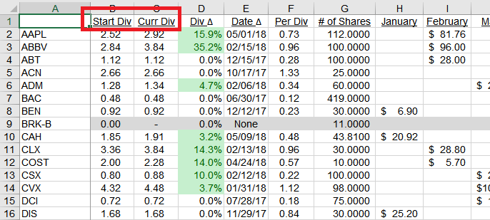 How I Track Dividend Income in Excel - Retire Before Dad