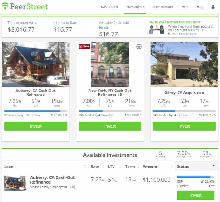 peerstreet review investments page
