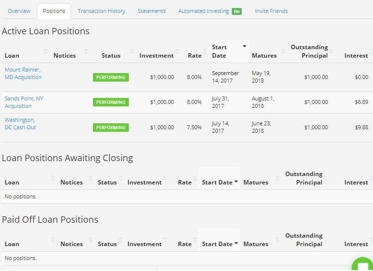 peerstreet review positions
