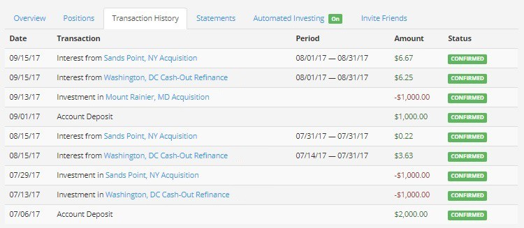 peerstreet review transactions history