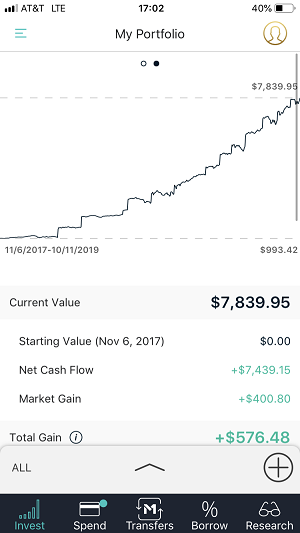The mobile app portfolio line chart screen capture.