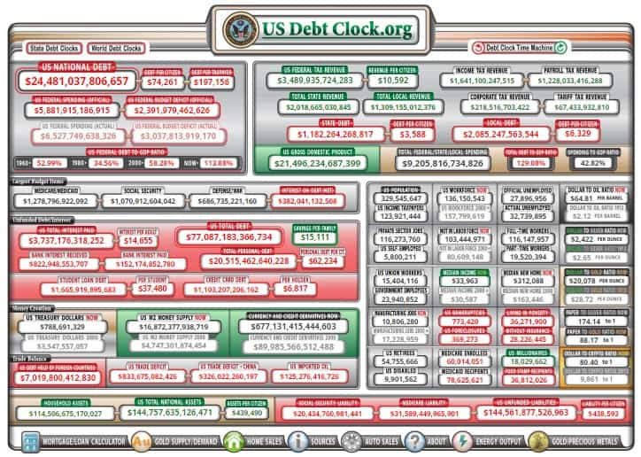 A screenshot of the US debt clock website reflecting the unprecedented spending as a result of the economic stimulus. Click the image to see a real-time version.