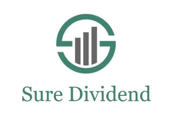Sure Dividend review logo