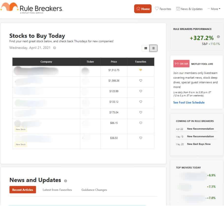 Rule Breakers homepage screenshot